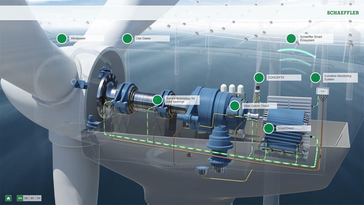 Ảnh động tương tác: Bảo dưỡng tiên đoán điện gió
